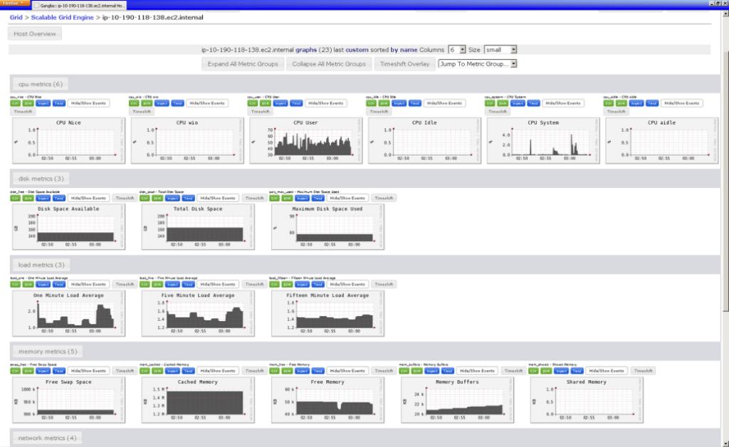 Simple Server Monitoring Tool | Server Management Tips