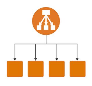 AWS Load Balancer | Server Management Tips
